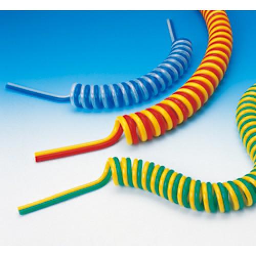 Twin Spiral